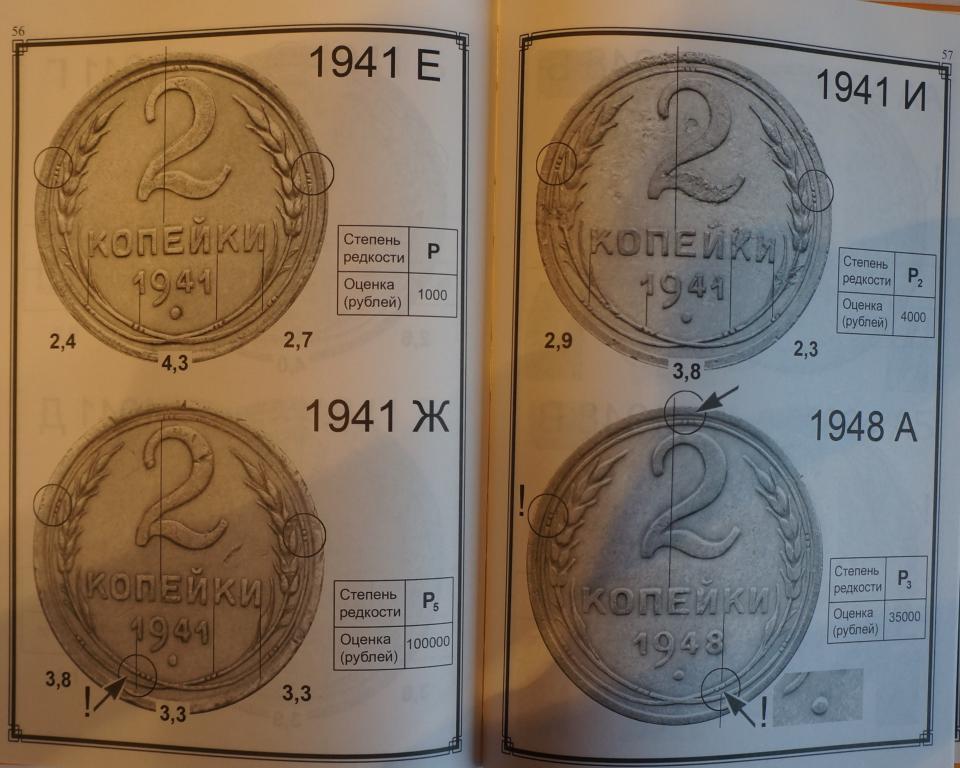 Книга разновидности монет ссср по размещению узелк.