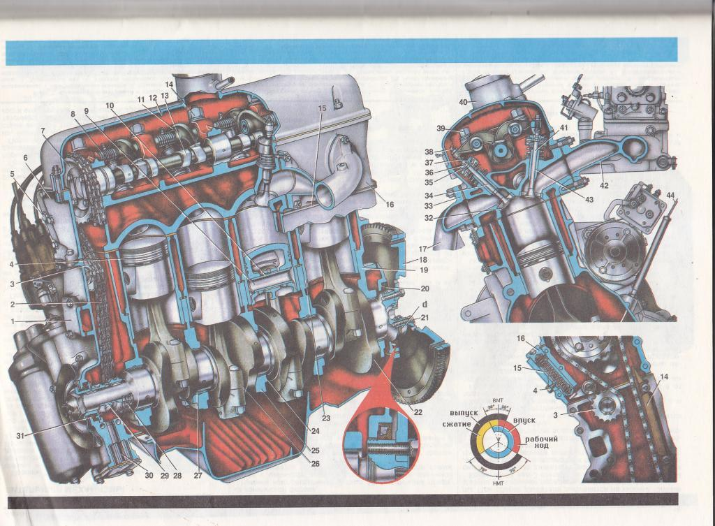 Ремонт двигателя москвича 412 своими руками 306