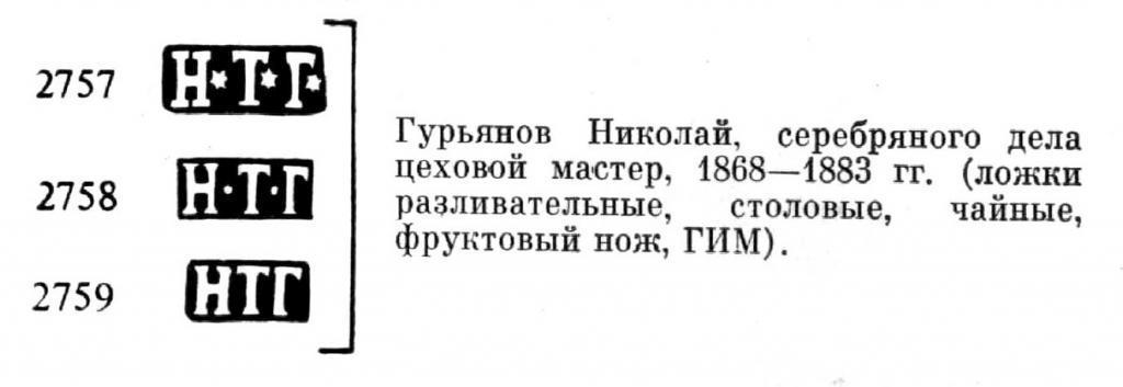 ДЕСЕРТНЫЕ ЛОЖКИ до 1883г.-181,45гр.-4шт.ТЯЖЁЛЫЕ!