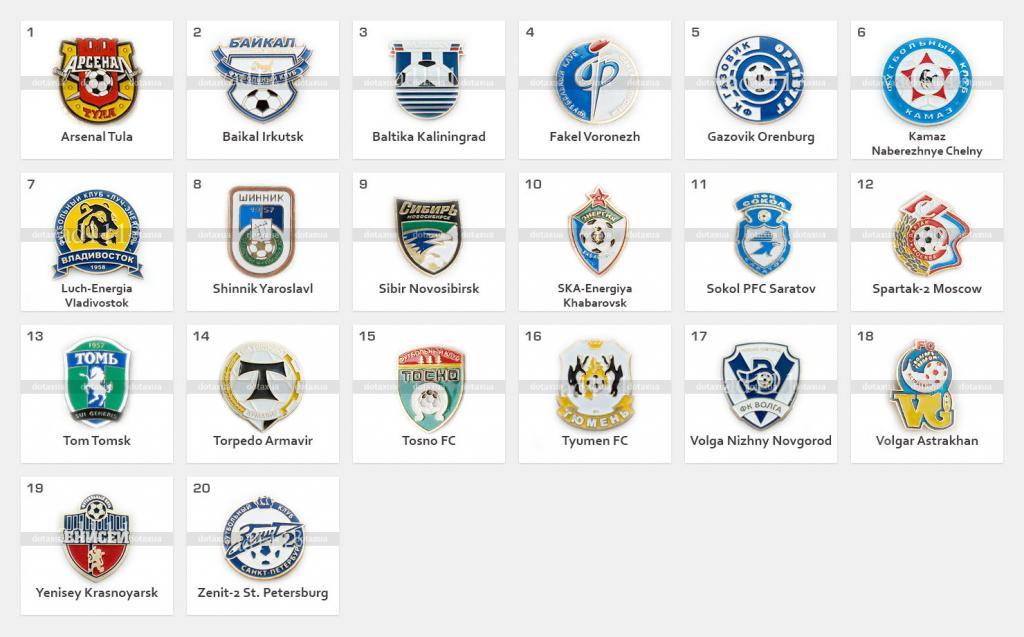 эмблемы российских клубов картинки