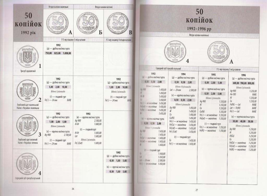 КАТАЛОГ МОНЕТ УКРАИНЫ 1992 2012 ГГ С ЦЕНАМИ СКАЧАТЬ БЕСПЛАТНО