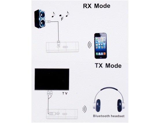 2 в 1 Bluetooth аудио трансмиттер/ресивер EDUP EP-BTR3517