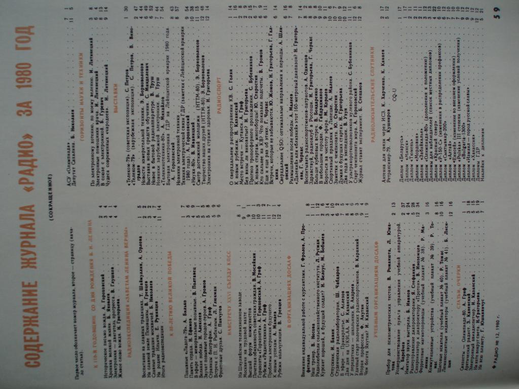 Журналы РАДИО за весь год с 1 по 10 и 12 номер 1980г.