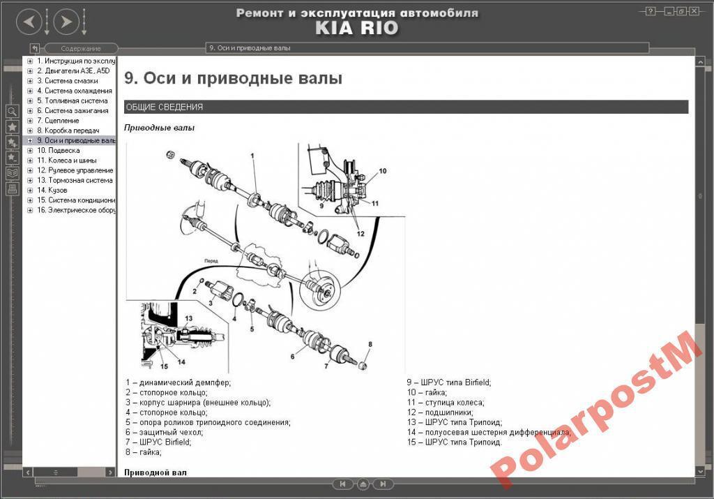 Ремонт киа-рио своими руками - Ubolussur.ru