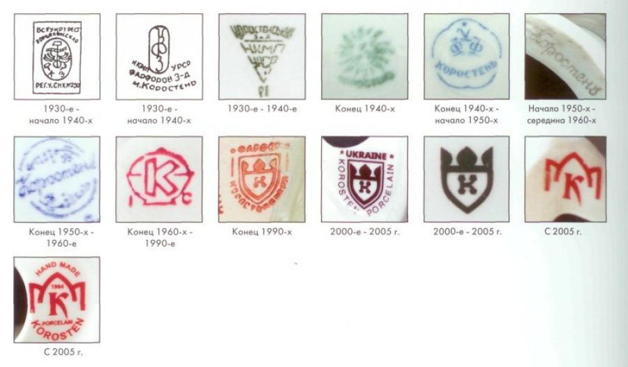 Фото и отличия советских монет шаблоны