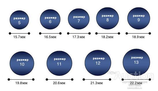 Как сделать размер кольца меньше