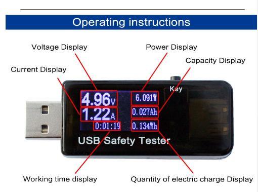 USB тестер 3 ~ 30 В DC Вольтметр амперметр