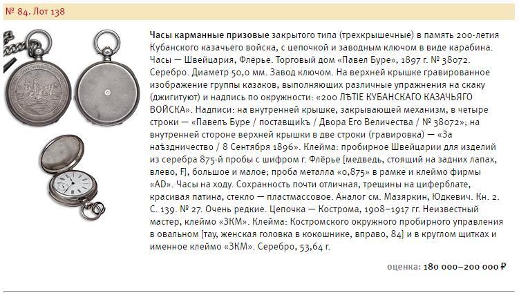 ПРИЗОВЫЕ ЧАСЫ КАРМАННЫЕ  В ПАМЯТЬ 200-ЛЕТИЯ КУБАНСКОГО КАЗАЧЬЕГО ВОЙСК