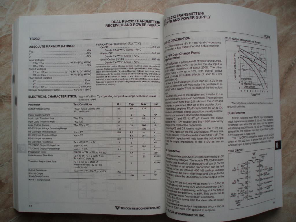 TelCom Semiconductor, inc. DATA BOOK 1997г Микросхемы и их подробное описание, параметры и схемы вкл