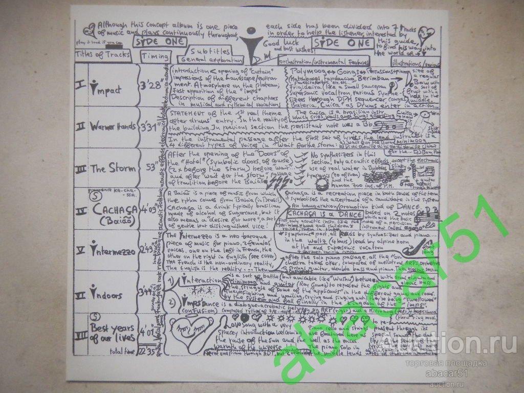 PATRICK MORAZ The Story Of i UK. CHARISMA G/F IN/SL 1976 год LP ORIGINAL 1 Press!!! EX/EX+