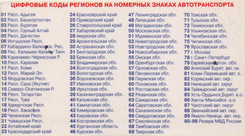 Коды поздравление саратовской области