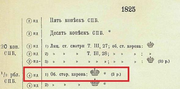 Полтина 1825-ПД: Широкая корона: 3 Рубля по Ильину: RR по Семенову: R по Биткину!