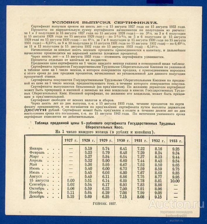 Сертификат Государственные трудовые сберегательные кассы СССР 5 рублей 1927 год. Редкость R!